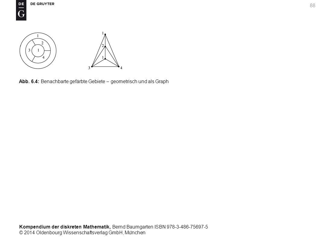 Kompendium der diskreten Mathematik, Bernd Baumgarten ISBN 978-3-486-75697-5 © 2014 Oldenbourg Wissenschaftsverlag GmbH, Mu ̈ nchen 88 Abb. 6.4: Benac