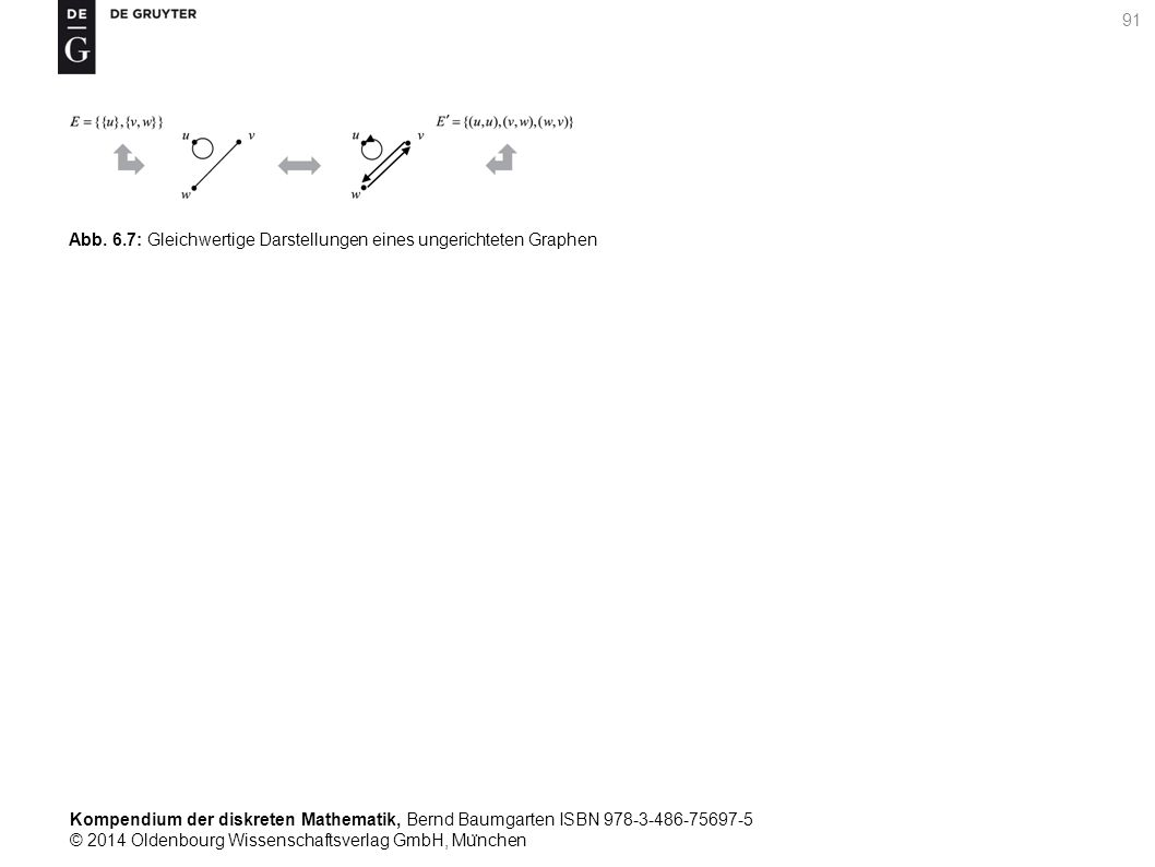 Kompendium der diskreten Mathematik, Bernd Baumgarten ISBN 978-3-486-75697-5 © 2014 Oldenbourg Wissenschaftsverlag GmbH, Mu ̈ nchen 91 Abb. 6.7: Gleic