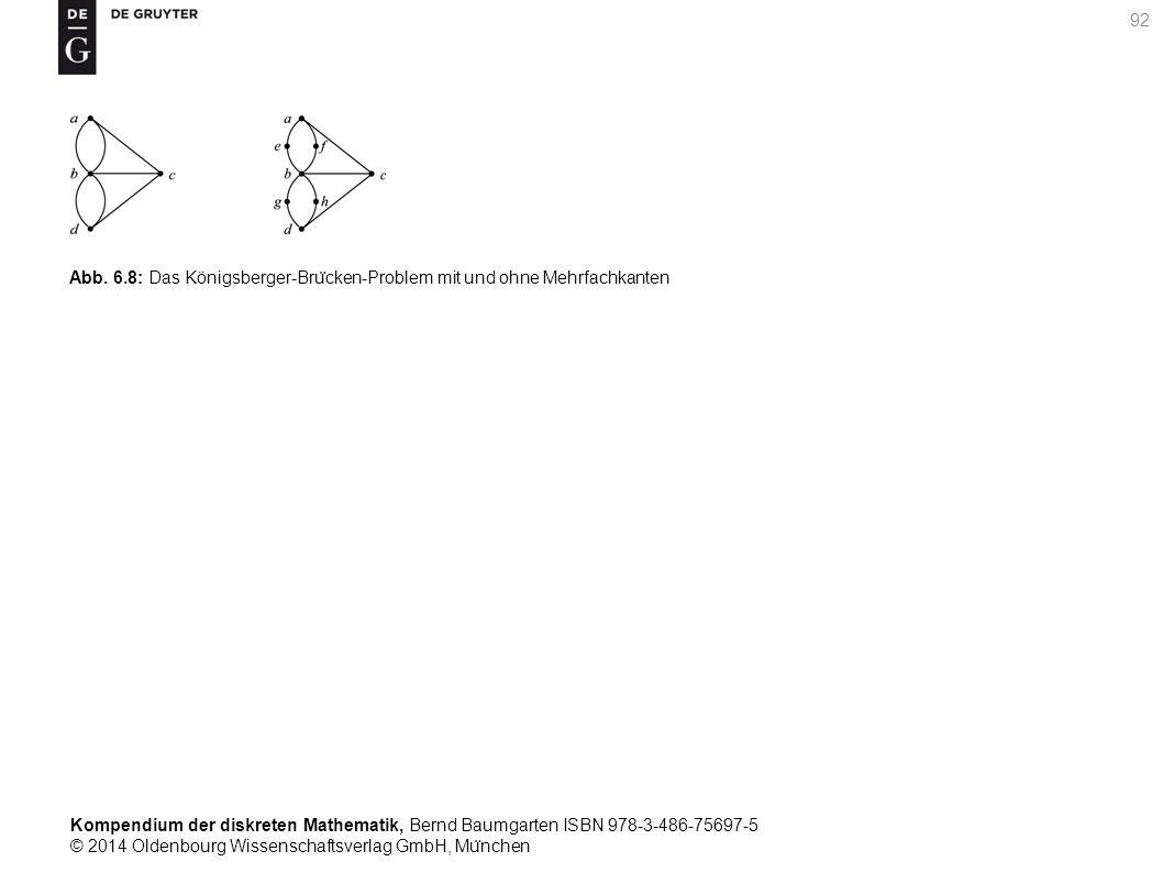 Kompendium der diskreten Mathematik, Bernd Baumgarten ISBN 978-3-486-75697-5 © 2014 Oldenbourg Wissenschaftsverlag GmbH, Mu ̈ nchen 92 Abb. 6.8: Das K