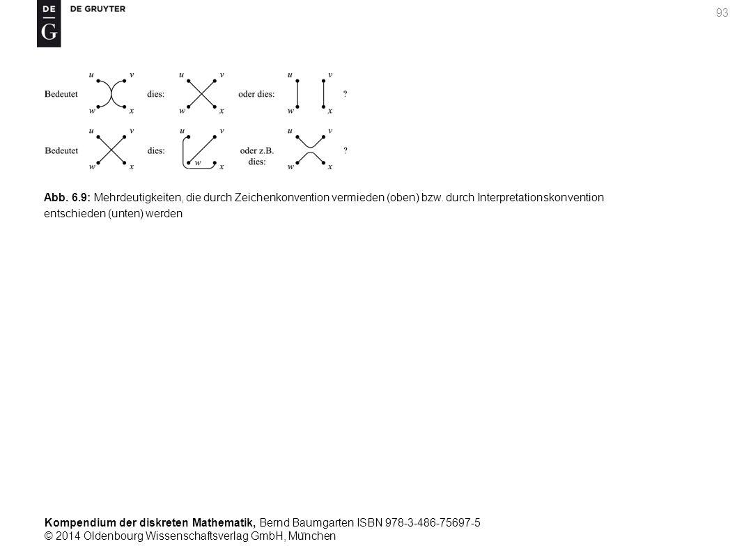 Kompendium der diskreten Mathematik, Bernd Baumgarten ISBN 978-3-486-75697-5 © 2014 Oldenbourg Wissenschaftsverlag GmbH, Mu ̈ nchen 93 Abb. 6.9: Mehrd