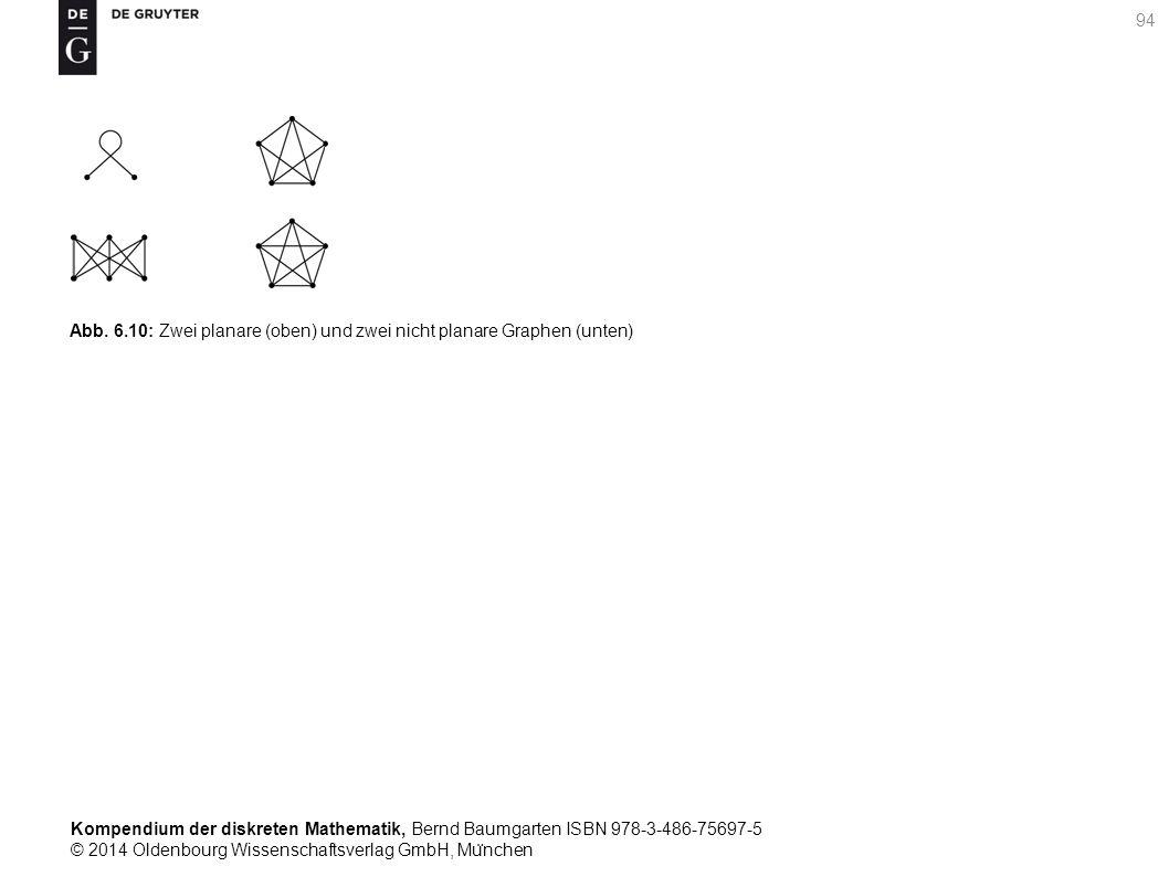 Kompendium der diskreten Mathematik, Bernd Baumgarten ISBN 978-3-486-75697-5 © 2014 Oldenbourg Wissenschaftsverlag GmbH, Mu ̈ nchen 94 Abb. 6.10: Zwei