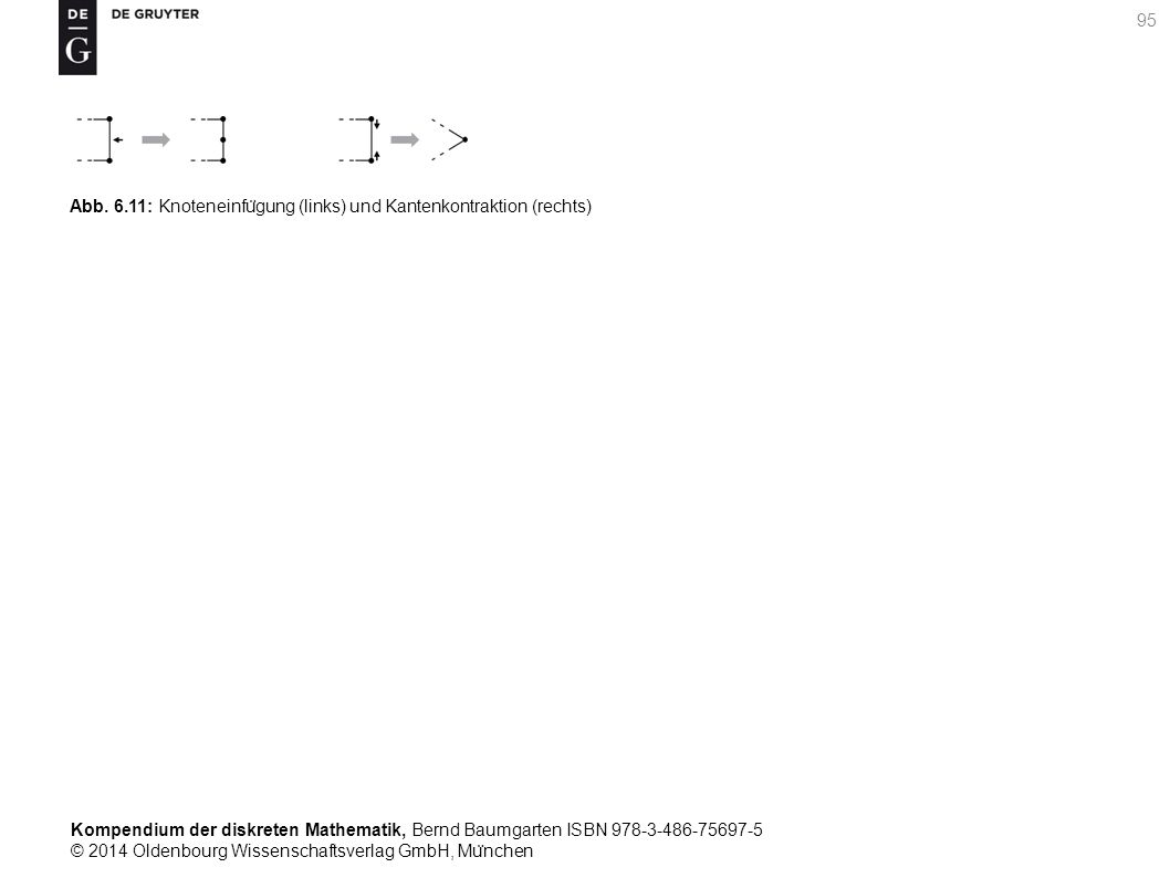 Kompendium der diskreten Mathematik, Bernd Baumgarten ISBN 978-3-486-75697-5 © 2014 Oldenbourg Wissenschaftsverlag GmbH, Mu ̈ nchen 95 Abb. 6.11: Knot
