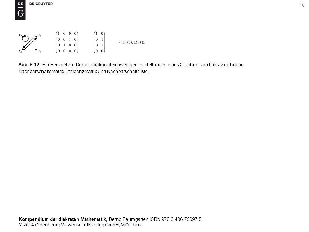 Kompendium der diskreten Mathematik, Bernd Baumgarten ISBN 978-3-486-75697-5 © 2014 Oldenbourg Wissenschaftsverlag GmbH, Mu ̈ nchen 96 Abb. 6.12: Ein