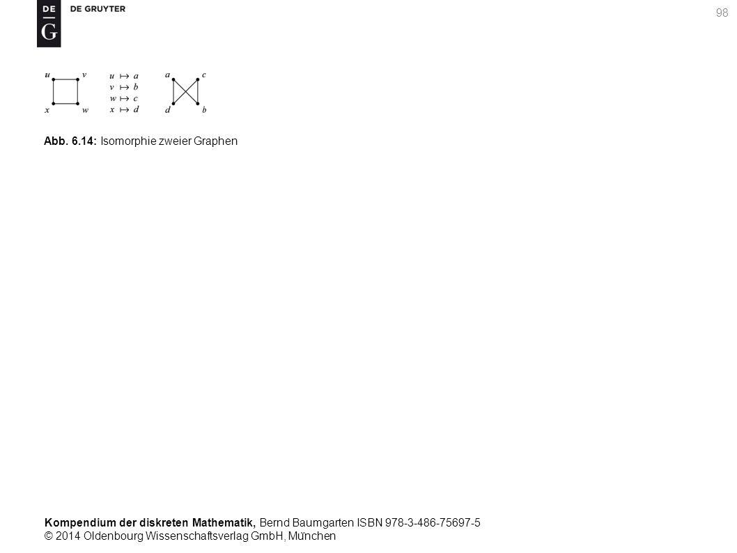 Kompendium der diskreten Mathematik, Bernd Baumgarten ISBN 978-3-486-75697-5 © 2014 Oldenbourg Wissenschaftsverlag GmbH, Mu ̈ nchen 98 Abb. 6.14: Isom