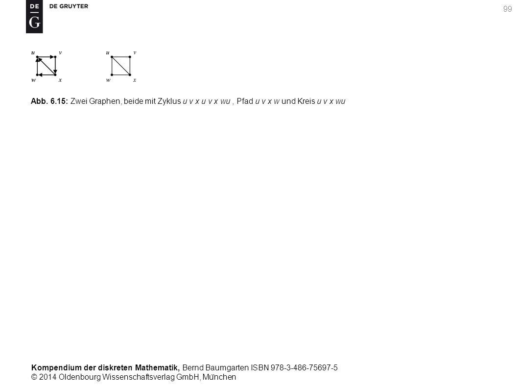 Kompendium der diskreten Mathematik, Bernd Baumgarten ISBN 978-3-486-75697-5 © 2014 Oldenbourg Wissenschaftsverlag GmbH, Mu ̈ nchen 99 Abb. 6.15: Zwei