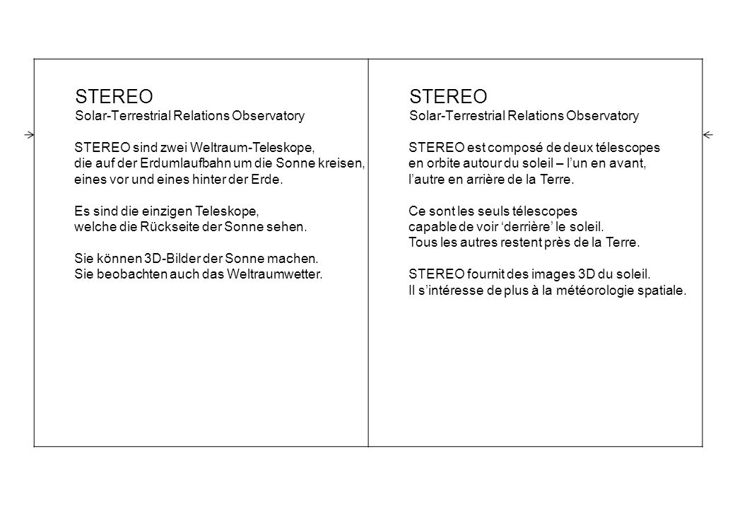 STEREO Solar-Terrestrial Relations Observatory STEREO sind zwei Weltraum-Teleskope, die auf der Erdumlaufbahn um die Sonne kreisen, eines vor und eines hinter der Erde.