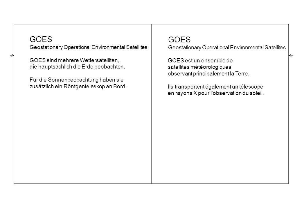 GOES Geostationary Operational Environmental Satellites GOES sind mehrere Wettersatelliten, die hauptsächlich die Erde beobachten.