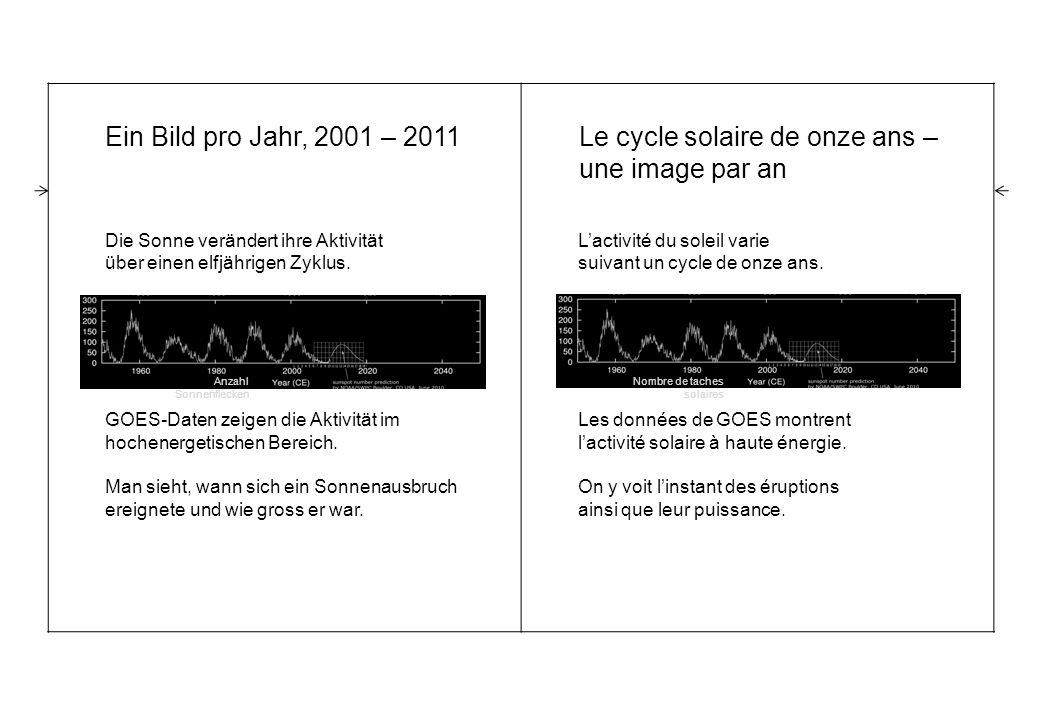 Sonnensturm, 4.Aug. 2011 Der Ausbruch vom 4. August wurde als M.9 eingestuft.