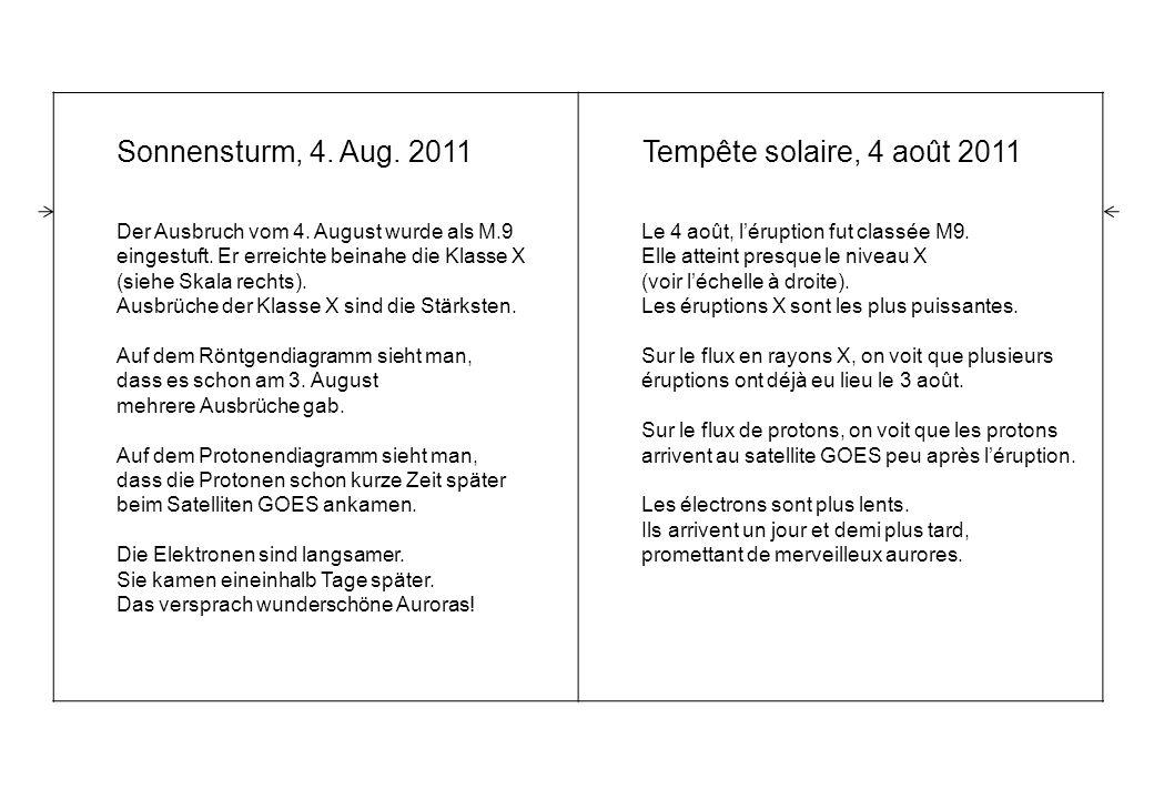 Sonnensturm, 4. Aug. 2011 Der Ausbruch vom 4. August wurde als M.9 eingestuft.