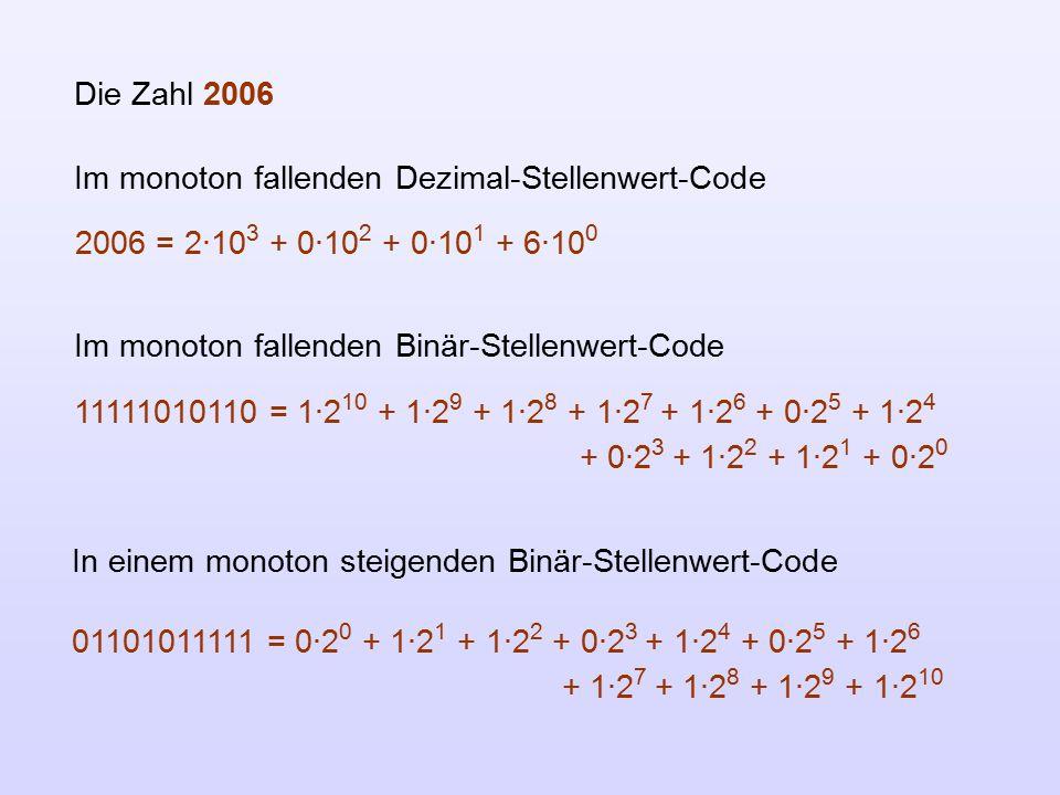 Die Zahl 2006 Im monoton fallenden Dezimal-Stellenwert-Code 2006 = 2·10 3 + 0·10 2 + 0·10 1 + 6·10 0 Im monoton fallenden Binär-Stellenwert-Code 11111