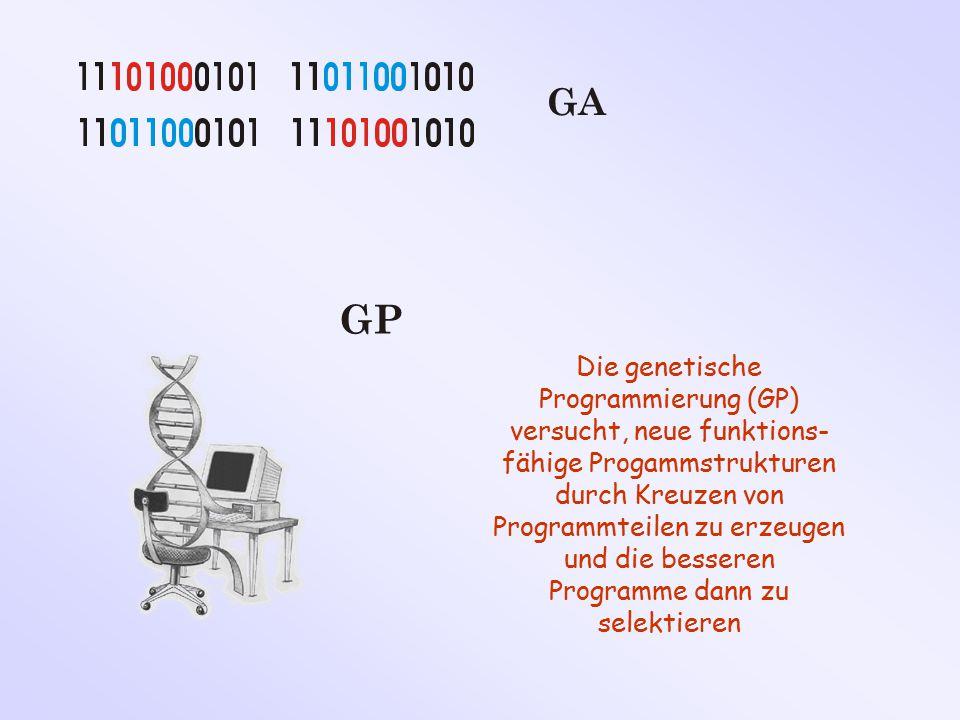 GP GA Die genetische Programmierung (GP) versucht, neue funktions- fähige Progammstrukturen durch Kreuzen von Programmteilen zu erzeugen und die besse