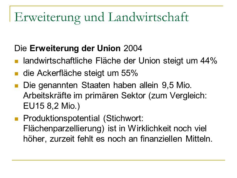 Erweiterung und Landwirtschaft Die Erweiterung der Union 2004 landwirtschaftliche Fläche der Union steigt um 44% die Ackerfläche steigt um 55% Die gen