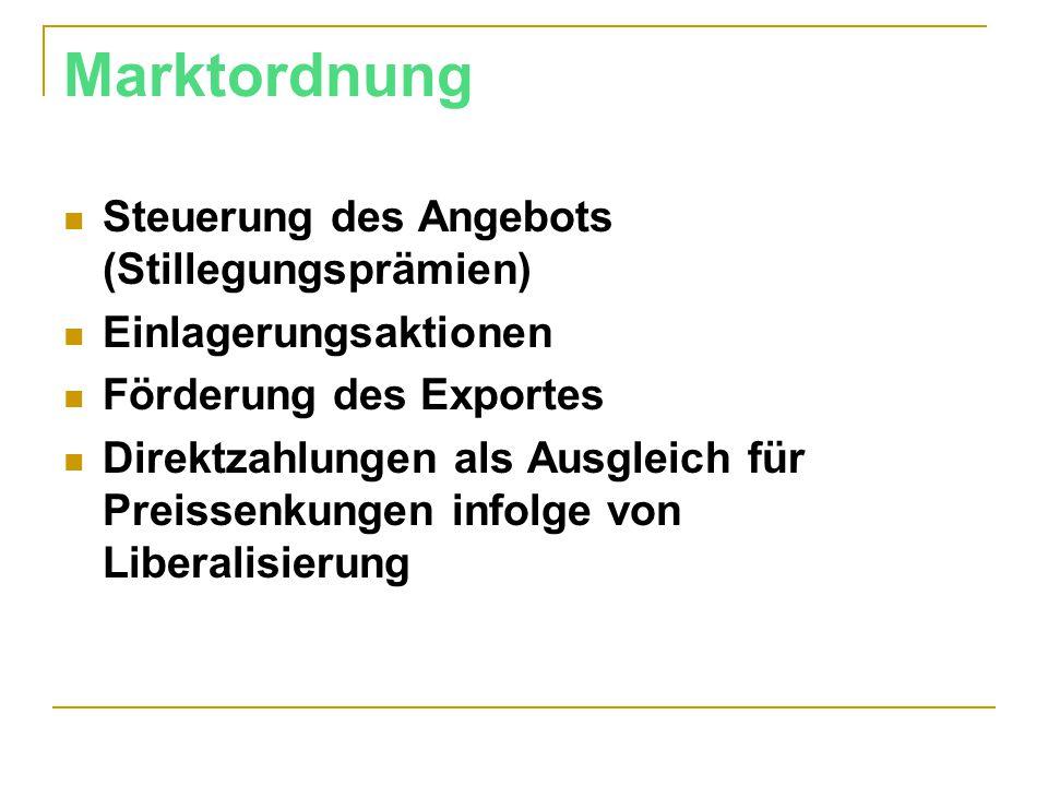 Marktordnung Steuerung des Angebots (Stillegungsprämien) Einlagerungsaktionen Förderung des Exportes Direktzahlungen als Ausgleich für Preissenkungen