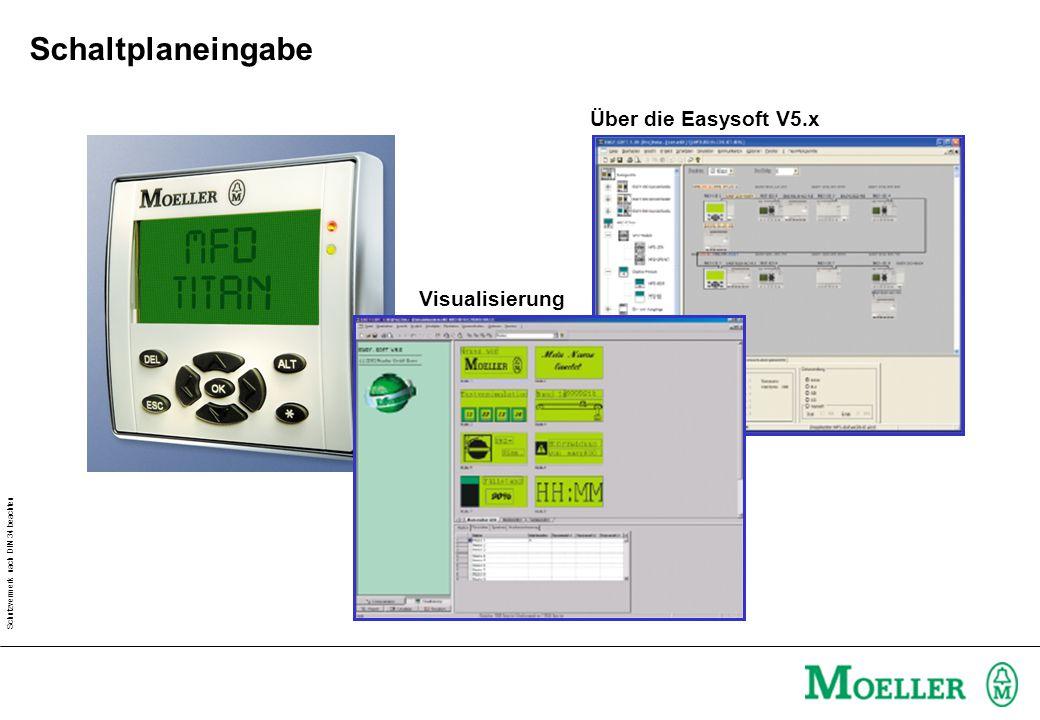Schutzvermerk nach DIN 34 beachten Schaltplaneingabe Über die Easysoft V5.x Visualisierung