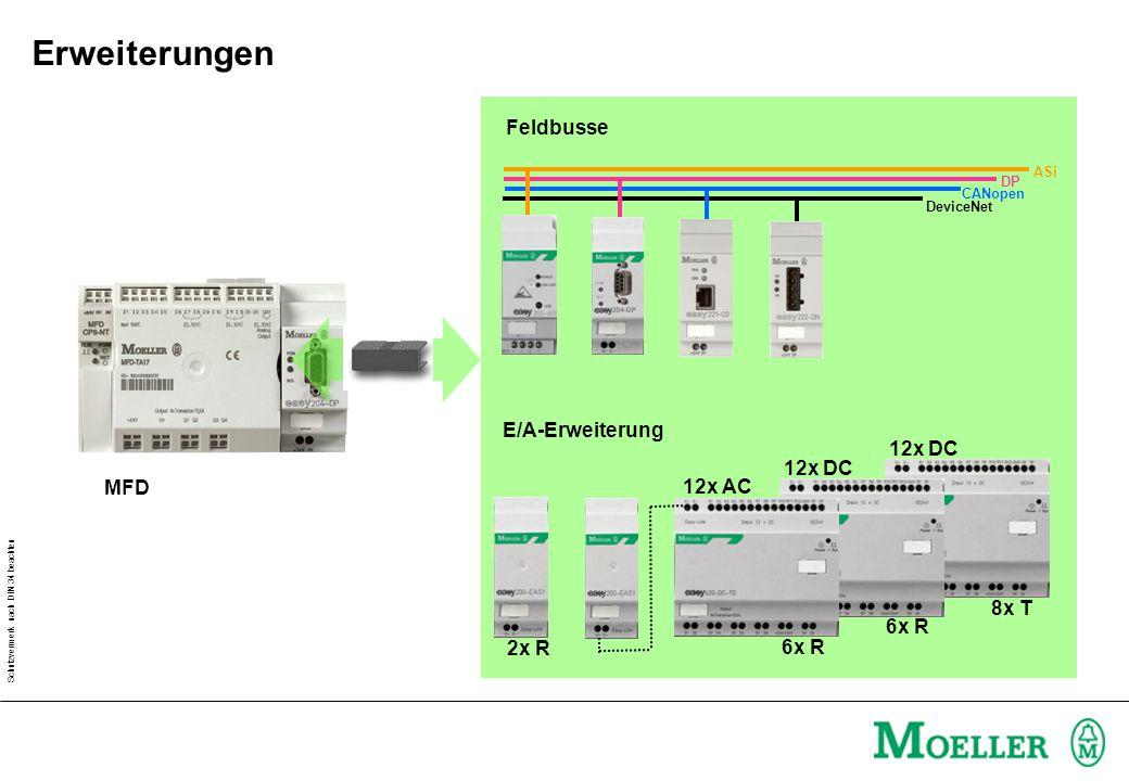 Schutzvermerk nach DIN 34 beachten Erweiterungen ASi DP CANopen DeviceNet MFD 2x R 6x R 8x T 12x AC 12x DC Feldbusse E/A-Erweiterung