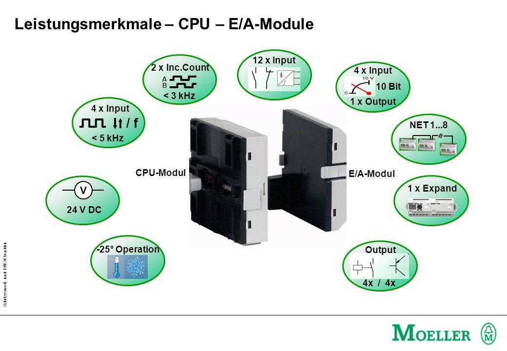 Schutzvermerk nach DIN 34 beachten 24 V DC V 2 x Inc.Count ABAB < 3 kHz 4 x Input < 5 kHz / f 12 x Input 1 x Output 4 x Input 10 Bit NET 1...8 1 x Expand 4x / 4x Output -25° Operation CPU-Modul E/A-Modul Leistungsmerkmale – CPU – E/A-Module