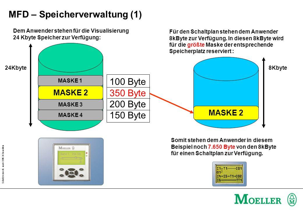 Schutzvermerk nach DIN 34 beachten Dem Anwender stehen für die Visualisierung 24 Kbyte Speicher zur Verfügung: 24Kbyte MASKE 4 MASKE 2 MASKE 3 MASKE 1 Für den Schaltplan stehen dem Anwender 8kByte zur Verfügung.