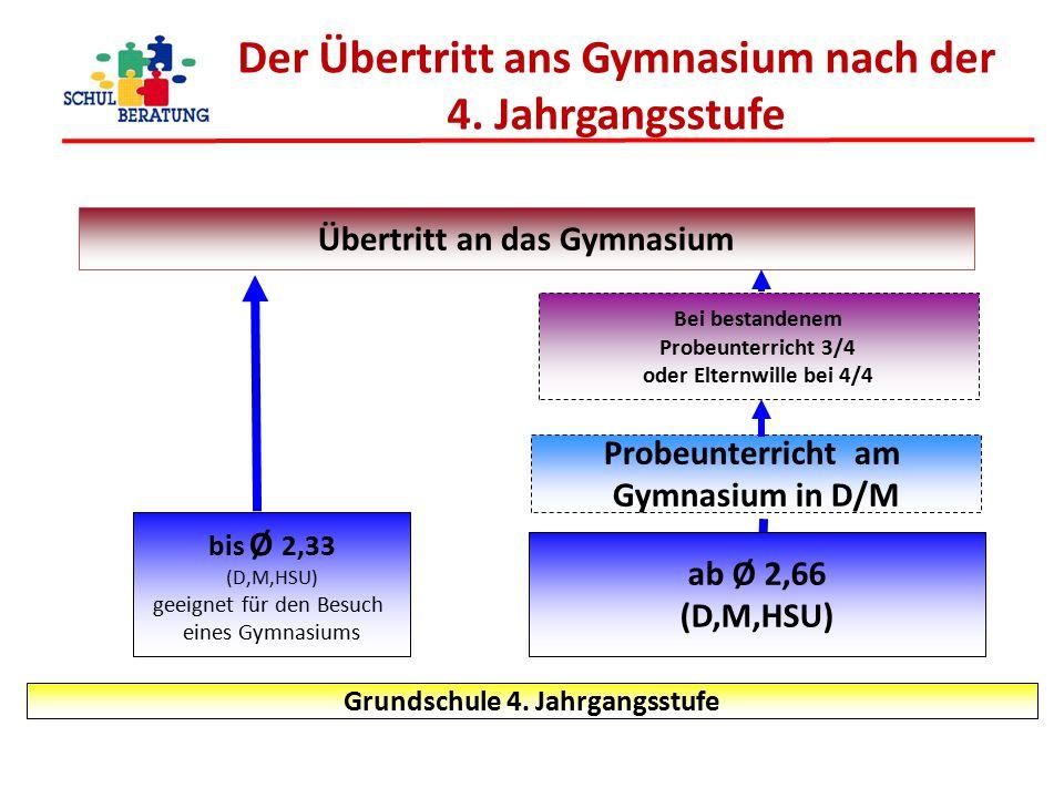 Der Übertritt ans Gymnasium nach der 4. Jahrgangsstufe Übertritt an das Gymnasium bis Ø 2,33 (D,M,HSU) geeignet für den Besuch eines Gymnasiums Grunds