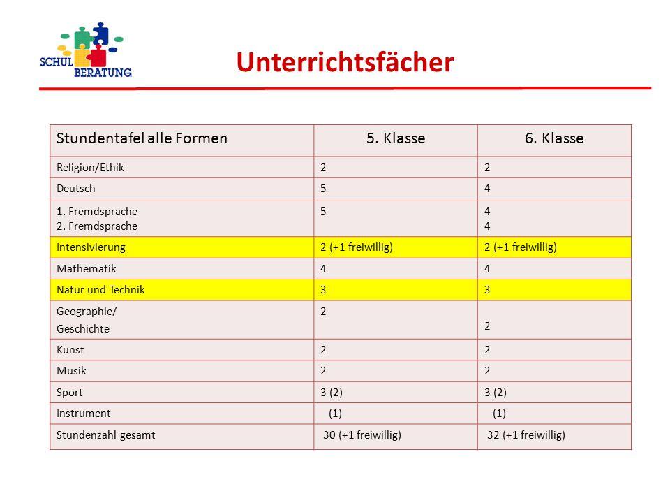 Unterrichtsfächer Stundentafel alle Formen5. Klasse6. Klasse Religion/Ethik22 Deutsch54 1. Fremdsprache 2. Fremdsprache 54444 Intensivierung2 (+1 frei