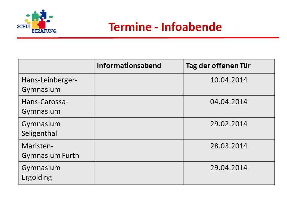 Termine - Infoabende InformationsabendTag der offenen Tür Hans-Leinberger- Gymnasium 10.04.2014 Hans-Carossa- Gymnasium 04.04.2014 Gymnasium Seligenth