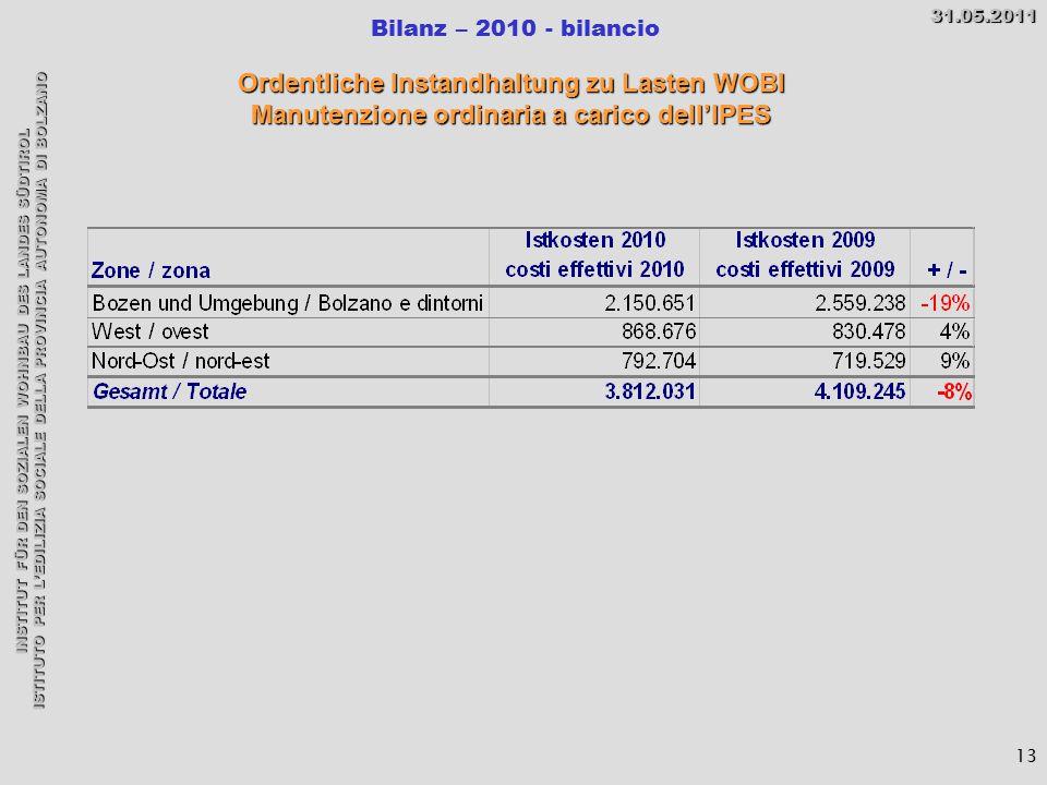 INSTITUT FÜR DEN SOZIALEN WOHNBAU DES LANDES SÜDTIROL ISTITUTO PER L'EDILIZIA SOCIALE DELLA PROVINCIA AUTONOMA DI BOLZANO Bilanz – 2010 - bilancio31.0