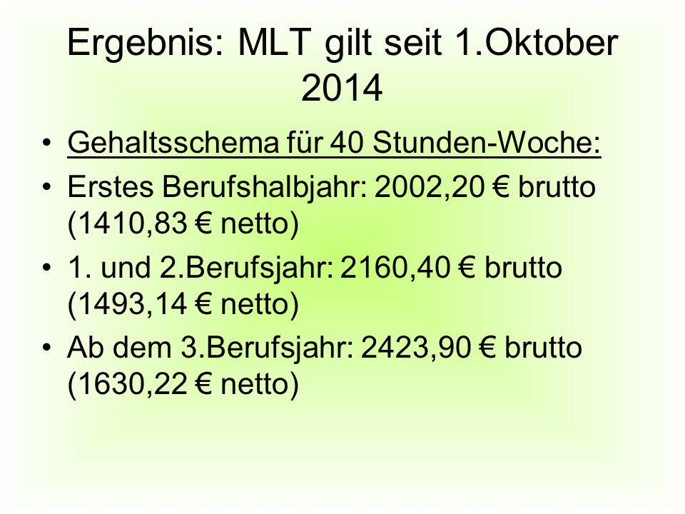 Ergebnis: MLT gilt seit 1.Oktober 2014 Gehaltsschema für 40 Stunden-Woche: Erstes Berufshalbjahr: 2002,20 € brutto (1410,83 € netto) 1.