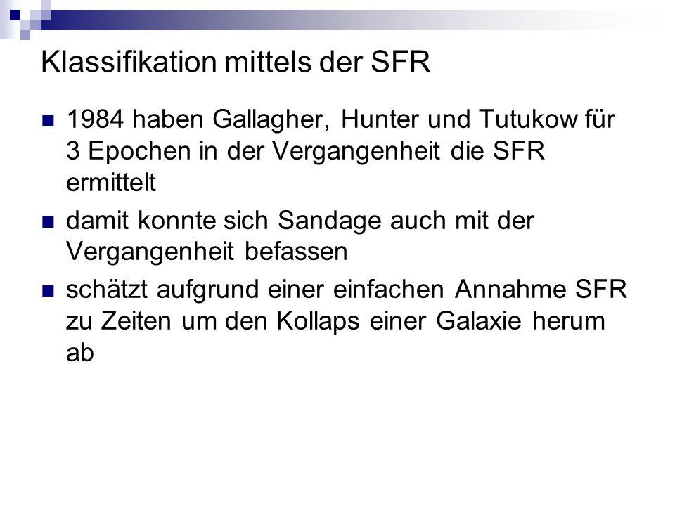 Klassifikation mittels der SFR 1984 haben Gallagher, Hunter und Tutukow für 3 Epochen in der Vergangenheit die SFR ermittelt damit konnte sich Sandage