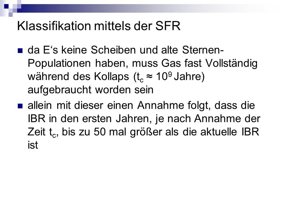Klassifikation mittels der SFR da E's keine Scheiben und alte Sternen- Populationen haben, muss Gas fast Vollständig während des Kollaps (t c ≈ 10 9 J