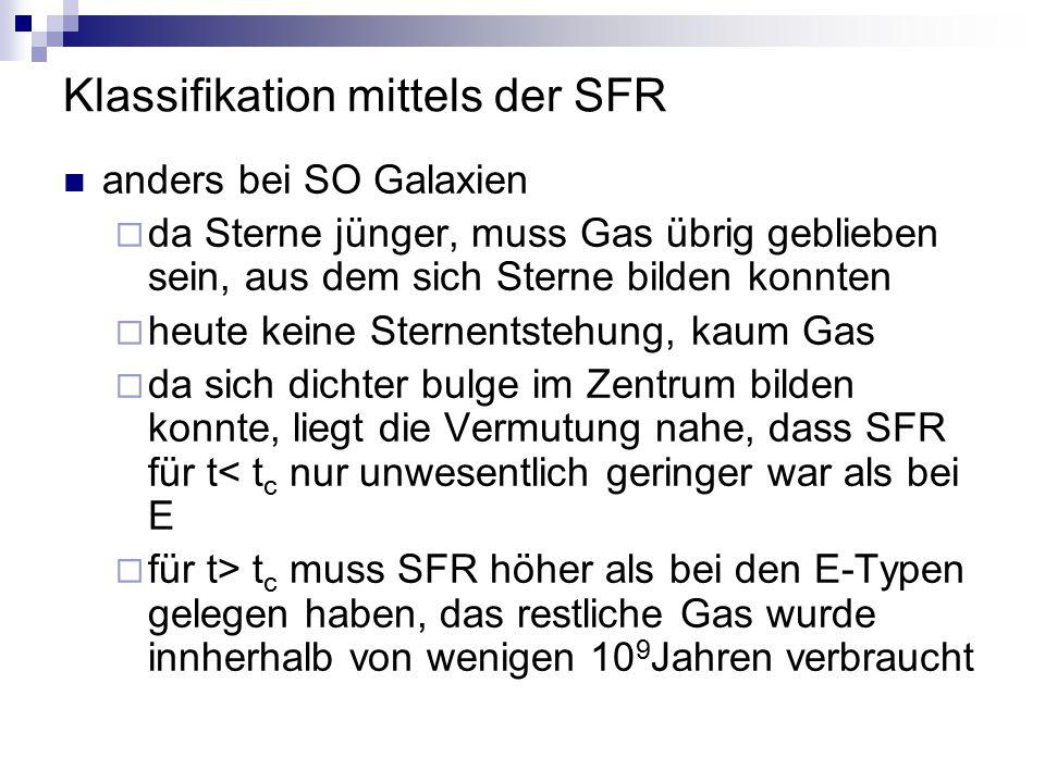 Klassifikation mittels der SFR anders bei SO Galaxien  da Sterne jünger, muss Gas übrig geblieben sein, aus dem sich Sterne bilden konnten  heute ke