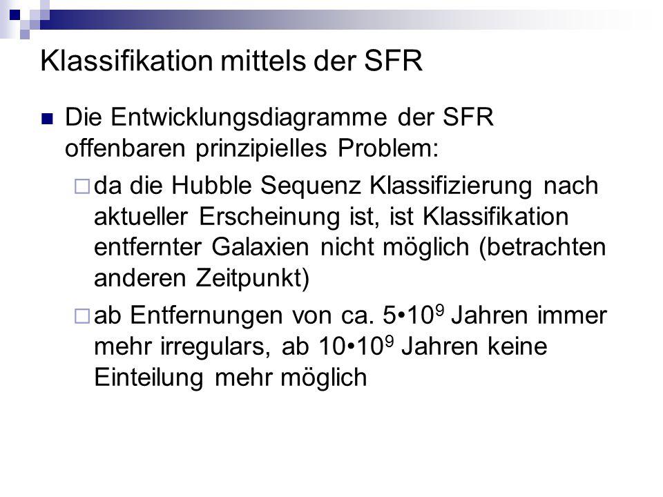 Klassifikation mittels der SFR Die Entwicklungsdiagramme der SFR offenbaren prinzipielles Problem:  da die Hubble Sequenz Klassifizierung nach aktuel