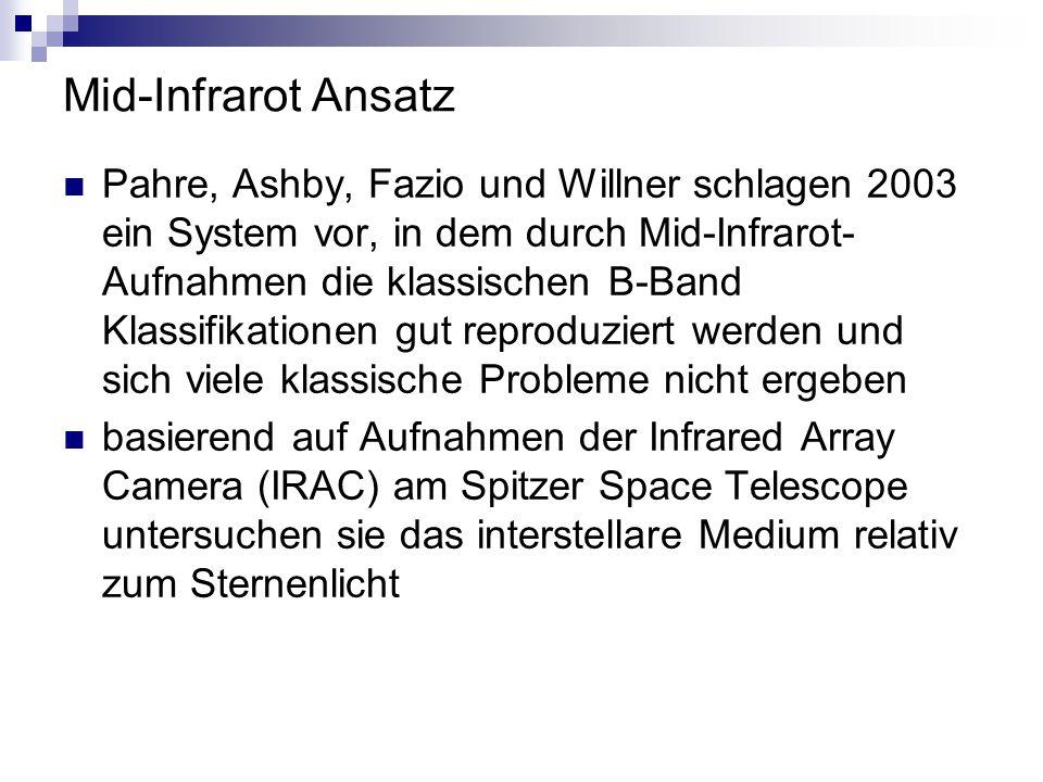 Mid-Infrarot Ansatz Pahre, Ashby, Fazio und Willner schlagen 2003 ein System vor, in dem durch Mid-Infrarot- Aufnahmen die klassischen B-Band Klassifi