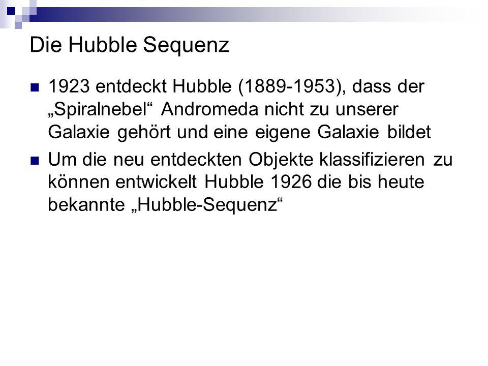 """Die Hubble Sequenz beruht ausschließlich auf optischen Parametern – Wiedererkennung von Strukturen wird anhand von Blauaufnahmen festgelegt war ursprünglich als zeitliches Entwicklungsdiagramm gedacht Nomenklatur der """"frühen Galaxien (E-Typen) und """"späten Galaxien (S-Typen) wird noch heute benutzt"""