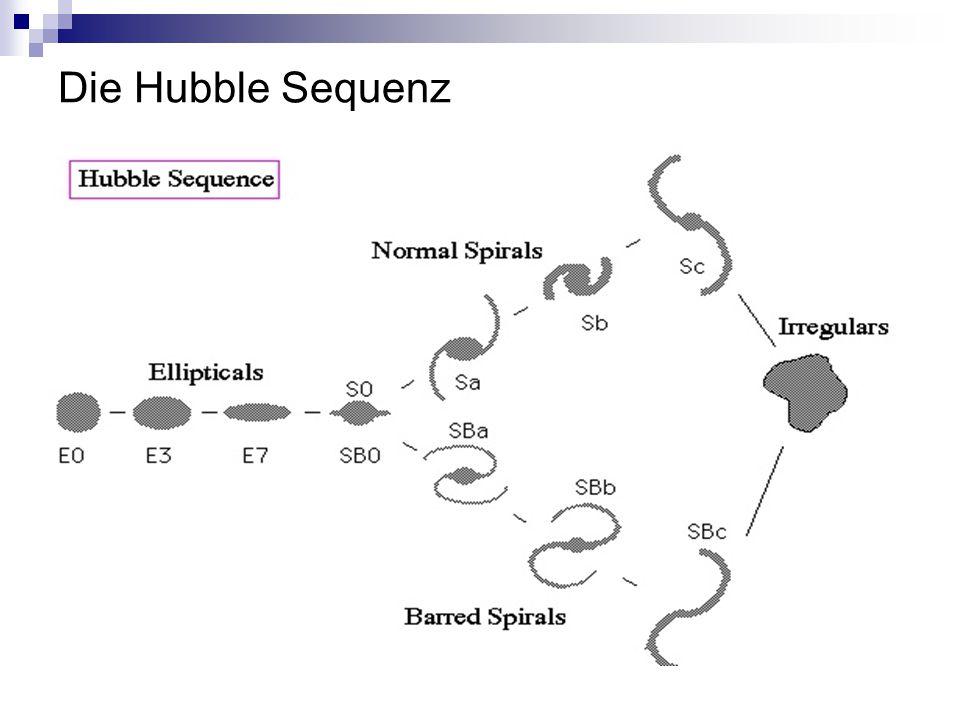 """Klassifikation mittels der SFR ABER:  heute ist Sternentstehungsrate in """"frühen Galaxien sehr niedrig, deswegen alte Population  auch alte Sterne müssen irgendwann entstanden sein SFR muss sich zumindest in diesen Galaxien verändert haben  Nur in welcher Weise?"""
