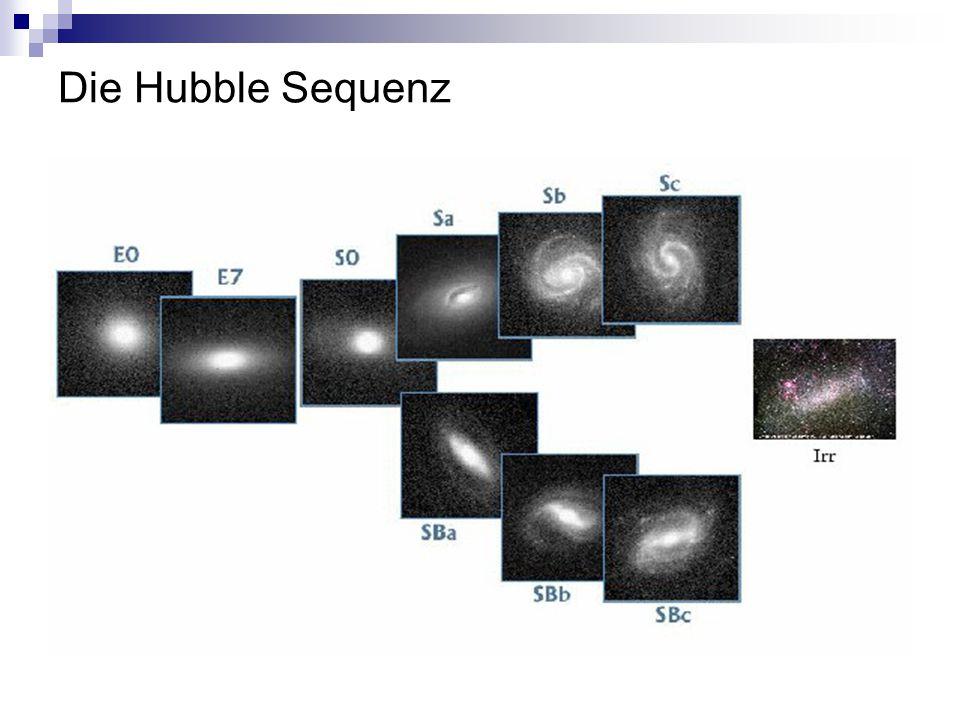"""Prinzipiell 3 große Kategorien:  Elliptische Galaxien rotationssymmetrischer Gestalt E0 – E7 E0 – kreis rund; E7 – stark elliptisch  Spiralgalaxien mit symmetrischen Spiralarmen werden weiter unterschieden in: Sa, Sb, Sc, Sm mit zentraler Verdichtung; SBa, SBb, SBc, SBm mit Balken (""""barred )  Irreguläre Galaxien Irr ohne Symmetrien"""