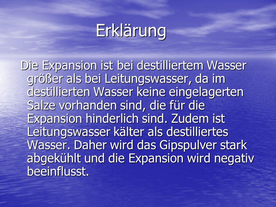 Erklärung Erklärung Die Expansion ist bei destilliertem Wasser größer als bei Leitungswasser, da im destillierten Wasser keine eingelagerten Salze vorhanden sind, die für die Expansion hinderlich sind.