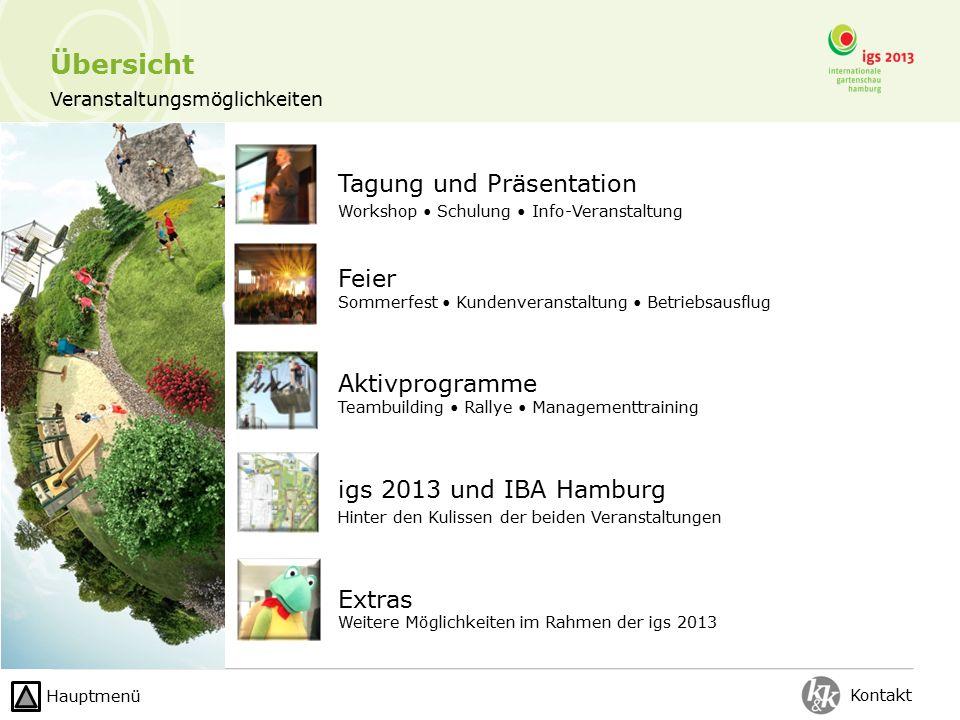 Veranstaltungsmöglichkeiten Übersicht Tagung und Präsentation Workshop Schulung Info-Veranstaltung Feier Sommerfest Kundenveranstaltung Betriebsausflu