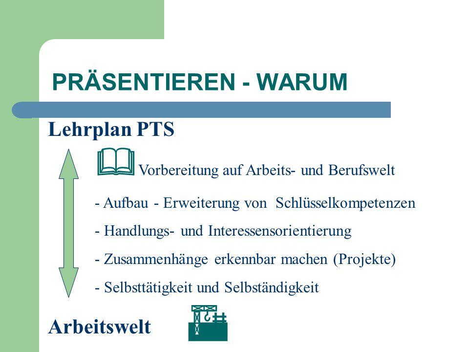 PRÄSENTIEREN - WARUM Lehrplan PTS  Vorbereitung auf Arbeits- und Berufswelt - Aufbau - Erweiterung von Schlüsselkompetenzen - Handlungs- und Interess