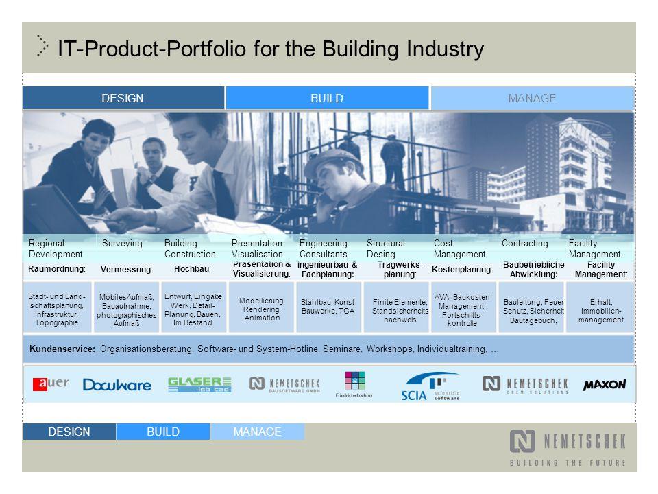 MANAGE BUILDDESIGN IT-Product-Portfolio for the Building Industry MANAGE BUILDDESIGN Raumordnung: Stadt- und Land- schaftsplanung, Infrastruktur, Topo