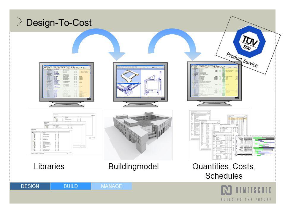 MANAGE BUILDDESIGN On-Site Solutions BIM