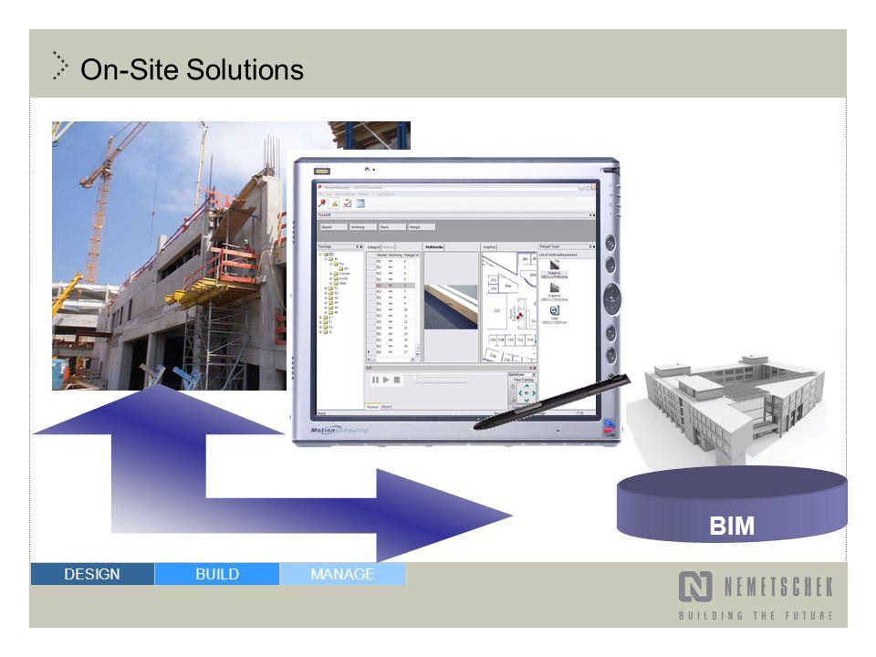 MANAGE BUILDDESIGN Integration - Collaboration
