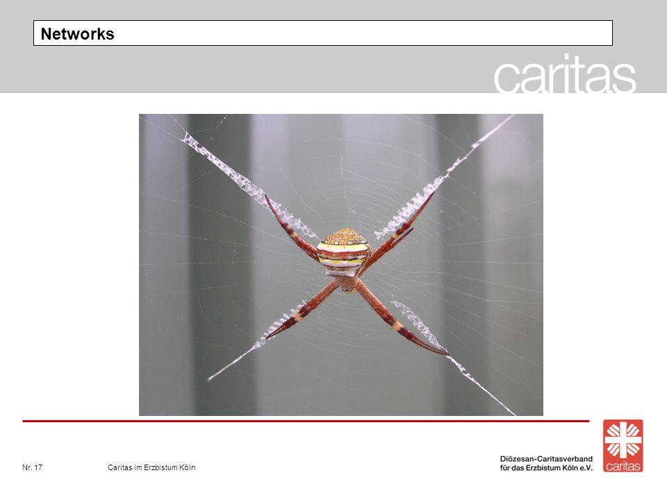 Caritas im Erzbistum KölnNr. 17 Networks