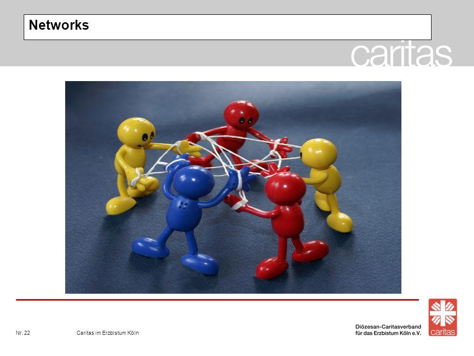 Caritas im Erzbistum KölnNr. 22 Networks