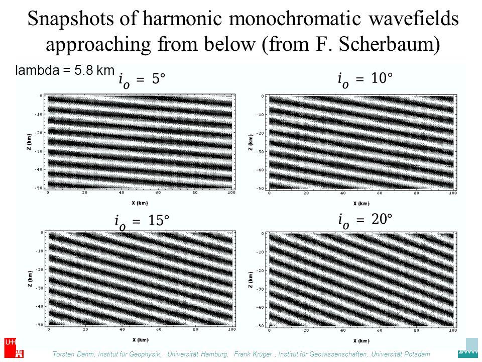 Snapshots of harmonic monochromatic wavefields approaching from below (from F. Scherbaum) Torsten Dahm, Institut für Geophysik,. Universität Hamburg,