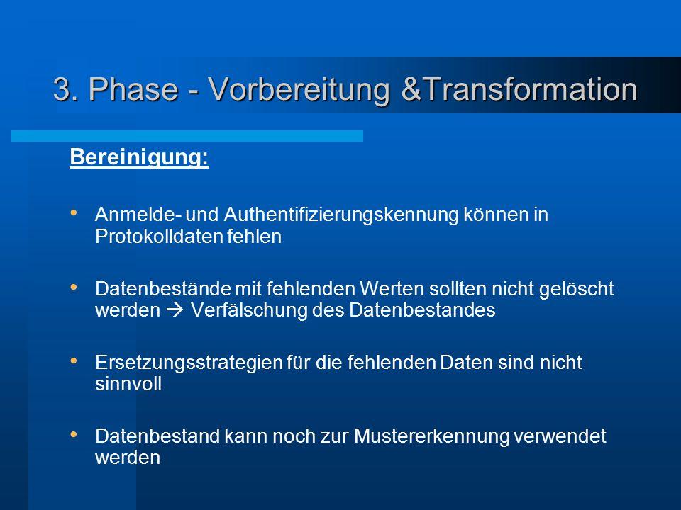 3. Phase - Vorbereitung &Transformation Bereinigung: Anmelde- und Authentifizierungskennung können in Protokolldaten fehlen Datenbestände mit fehlende