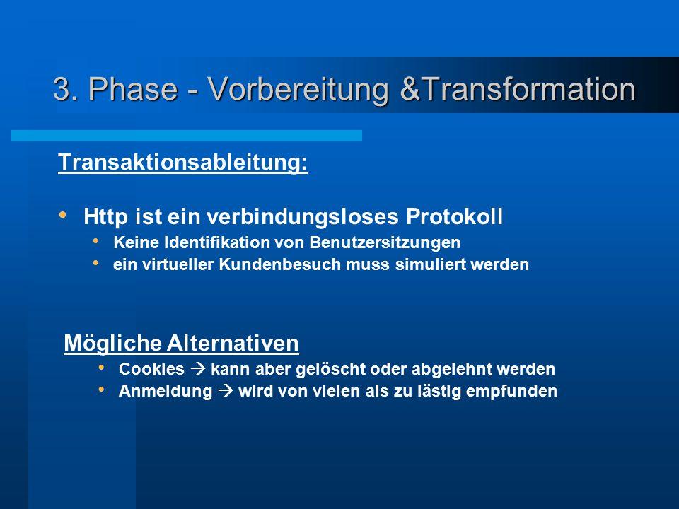 3. Phase - Vorbereitung &Transformation Transaktionsableitung: Http ist ein verbindungsloses Protokoll Keine Identifikation von Benutzersitzungen ein