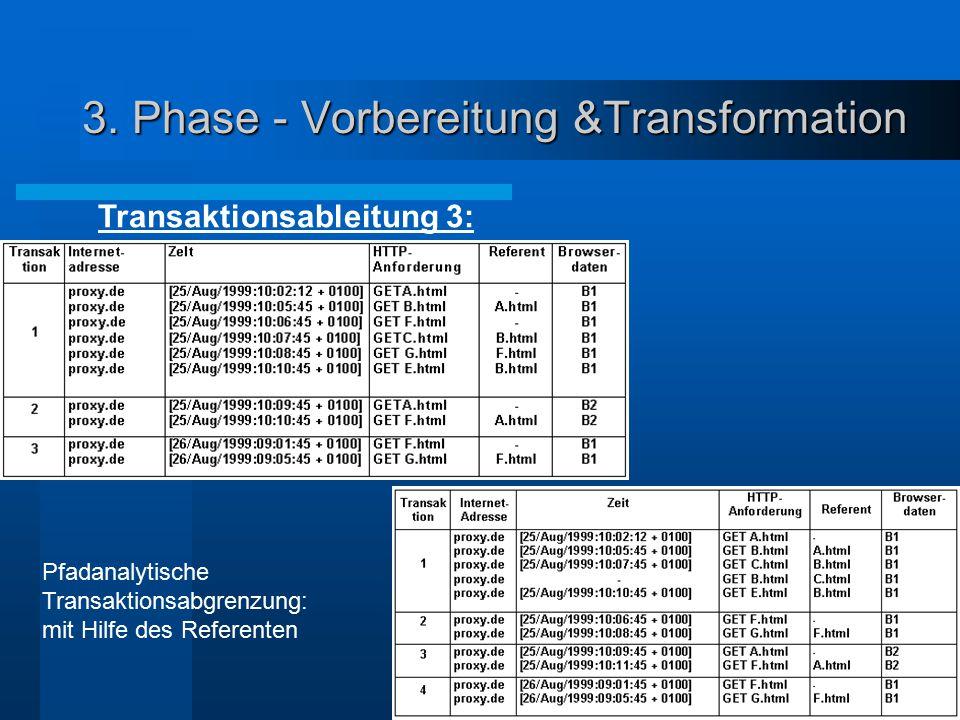 Transaktionsableitung 3: Pfadanalytische Transaktionsabgrenzung: mit Hilfe des Referenten 3. Phase - Vorbereitung &Transformation