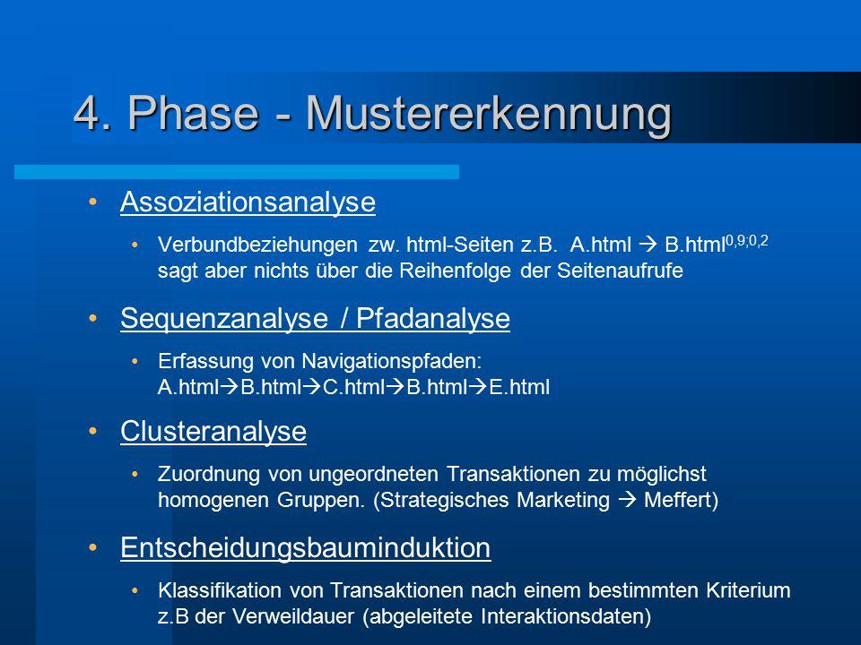 4. Phase - Mustererkennung Assoziationsanalyse Verbundbeziehungen zw. html-Seiten z.B. A.html  B.html 0,9;0,2 sagt aber nichts über die Reihenfolge d
