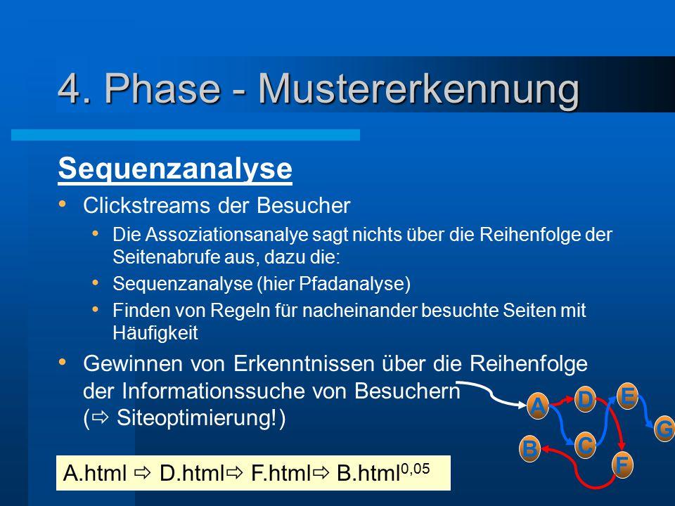 4. Phase - Mustererkennung Sequenzanalyse Clickstreams der Besucher Die Assoziationsanalye sagt nichts über die Reihenfolge der Seitenabrufe aus, dazu