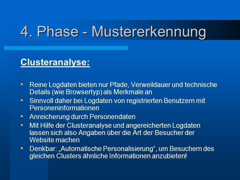 4. Phase - Mustererkennung Clusteranalyse: Reine Logdaten bieten nur Pfade, Verweildauer und technische Details (wie Browsertyp) als Merkmale an Sinnv