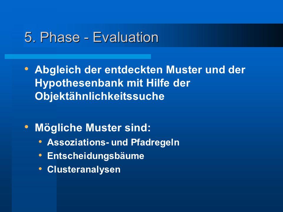 5. Phase - Evaluation Abgleich der entdeckten Muster und der Hypothesenbank mit Hilfe der Objektähnlichkeitssuche Mögliche Muster sind: Assoziations-